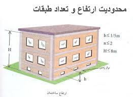 پاورپوینت مبحث هشتم مقررات ملی ساختمان طرح و اجرای ساختمان های با مصالح بنایی